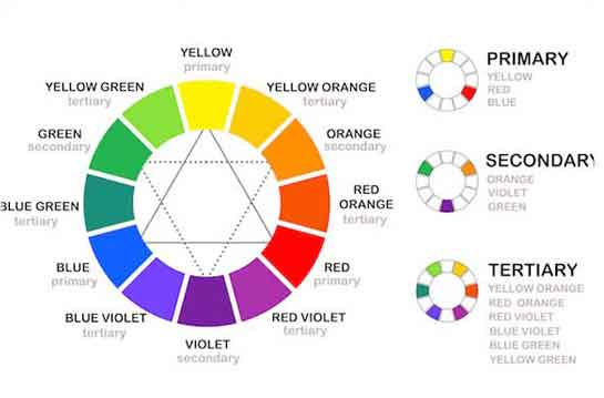 Psychology of colors in web design